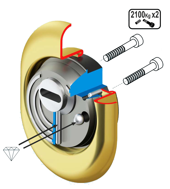 Κλειδαριά ασφαλείας νέας τεχνολογίας  ISEO FIAM ,κύλινδρο AGB SCUDO 9000, Defender DISEC BD200