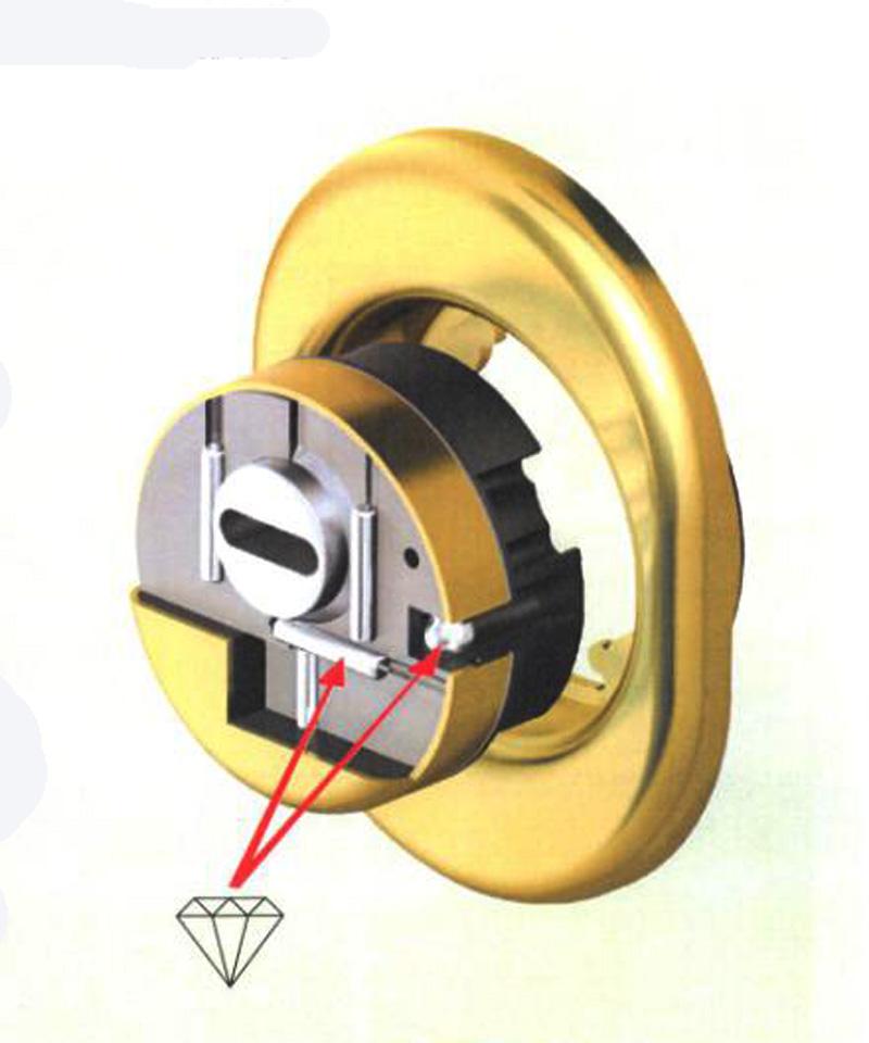 Ολοκληρωμένο σετ κλειδαριάς νέας τεχνολογίας υψηλής ασφάλειας με κύλινδρο υπερασφαλείας CISA RS3 και defender BKS200