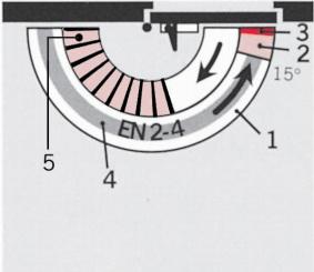 Μηχανισμός επαναφοράς πόρτας Dorma TS72