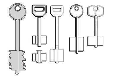 Αντικλεπτικό σύστημα CROCODILE για κλειδαριές ασφαλείας με κλειδί χρηματοκιβωτίου